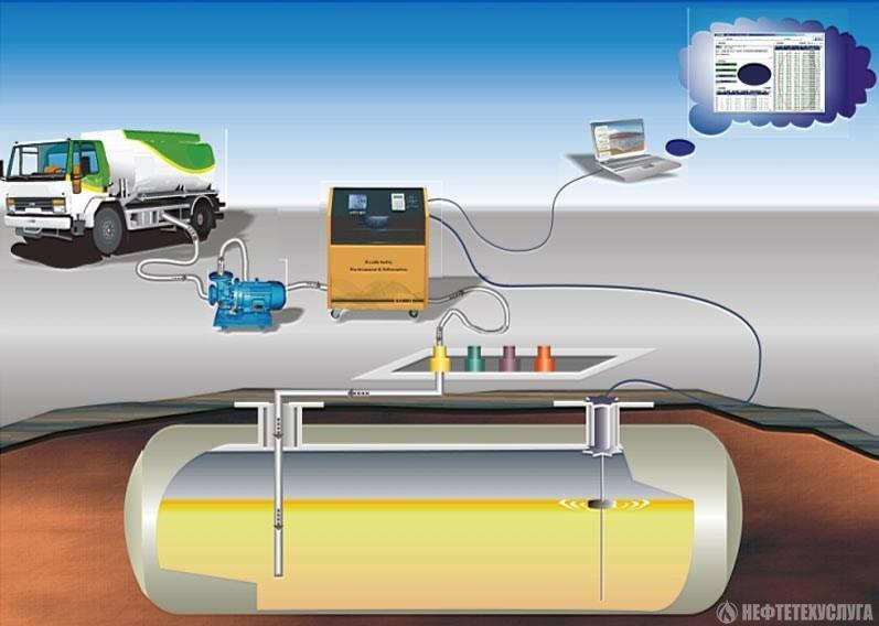 перекачка нефтепродуктов в резервуары